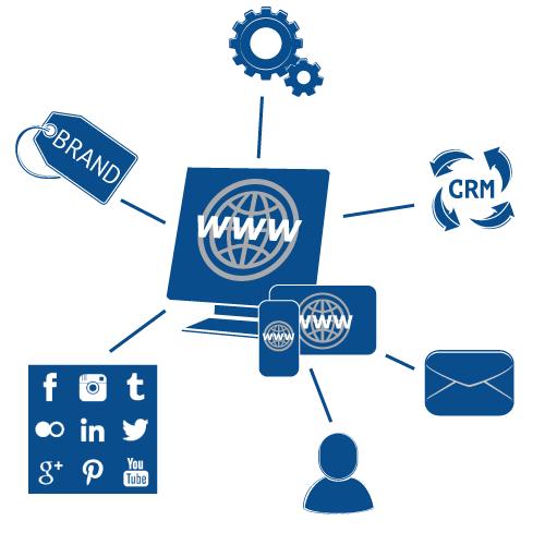 icon_marketing_service_group